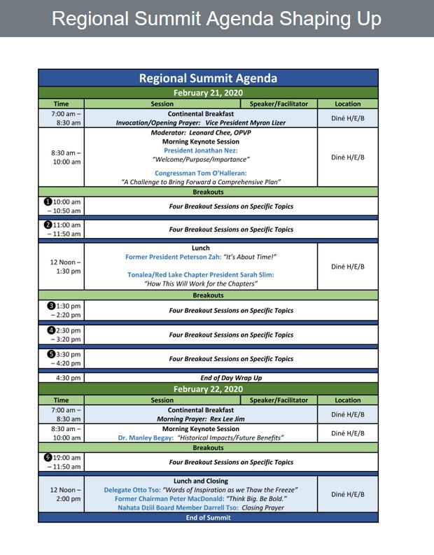 email-blast-regional-summit-agenda-shaping-up