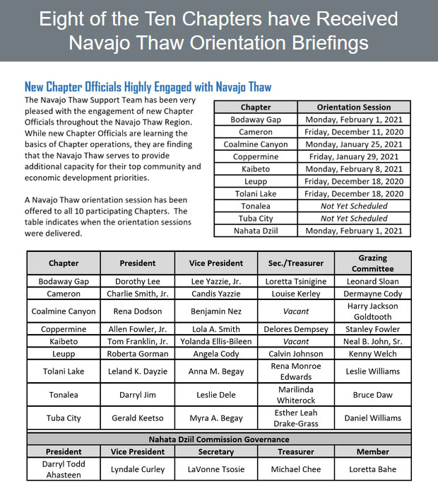 Eight-of-the-Ten-Chapters-have-Received-Navajo-Thaw-Orientation-Briefings