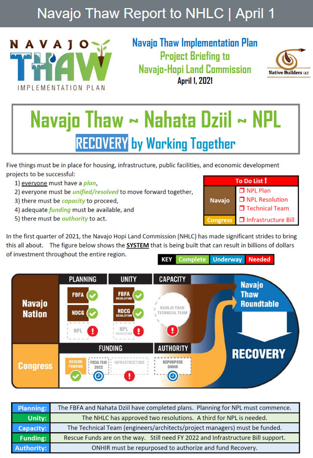 Navajo-Thaw-Report-to-NHLC-April-1
